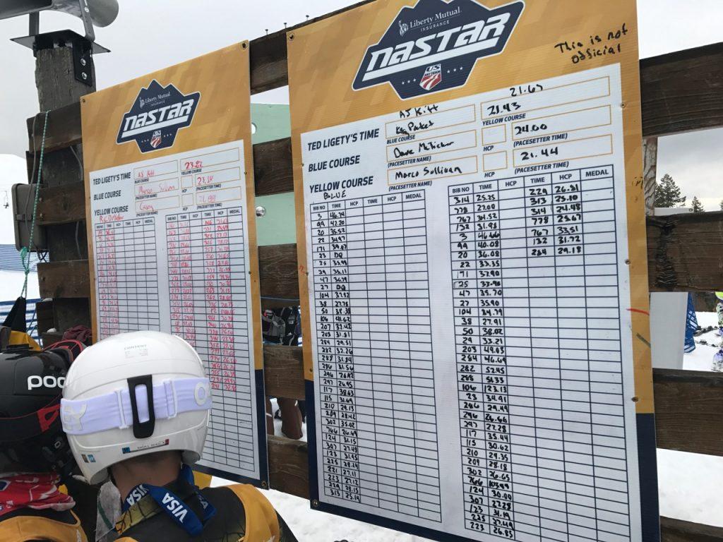 race scoreboard