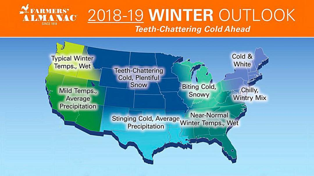 Winter 2019 forecast